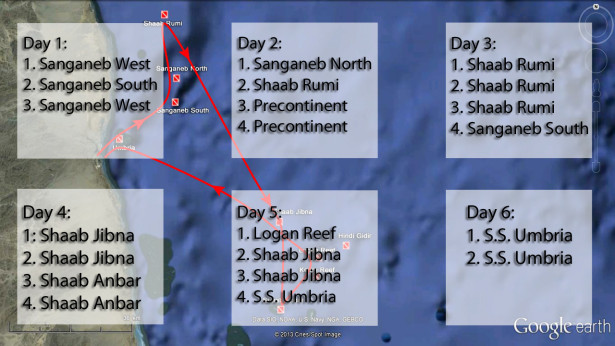 Divesites Red Sea Sudan