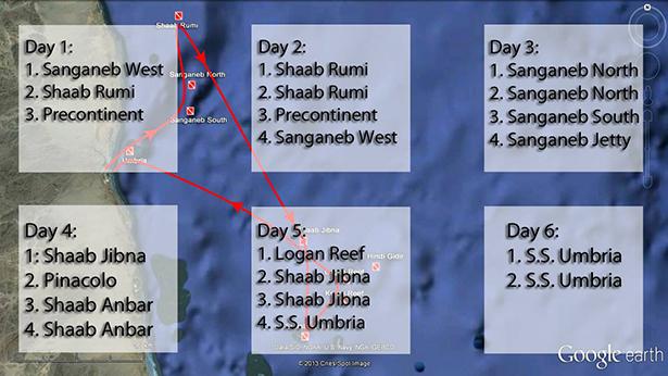 Dive sites in Sudan