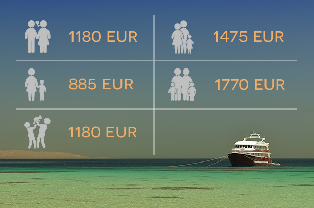 Family package rates in Egypt